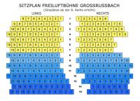 Sitzplan Freiluftbühne Großrußbach